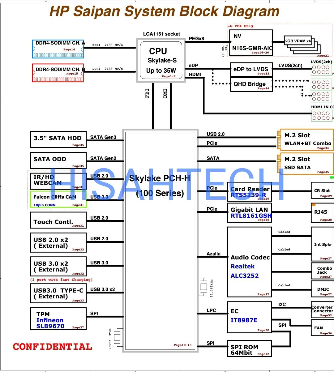 Quanta N83 DA0N83MB6F0 schematic & boardview