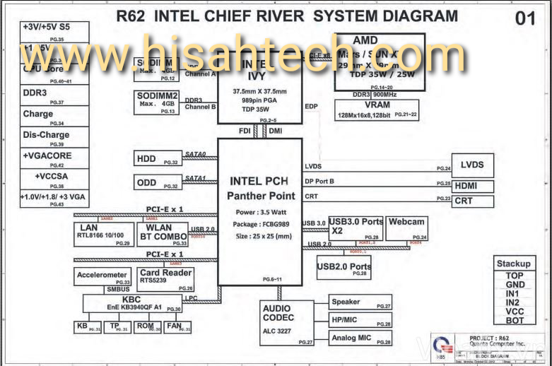HP Pavilion 1415r62r1a DAR62CMB6A0 SCHEMATIC + BOARDVIEW