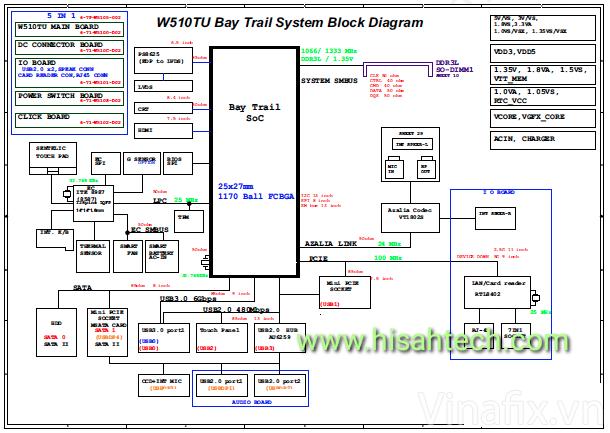 W510TU 6-71-W5100-D02 6-71-W5100-D03 W510TUMB-0D SCHEMATIC